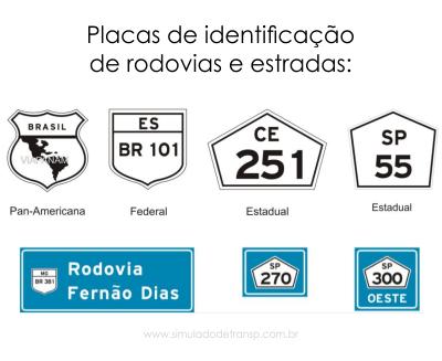 Placas de identificação de rodovias e estradas