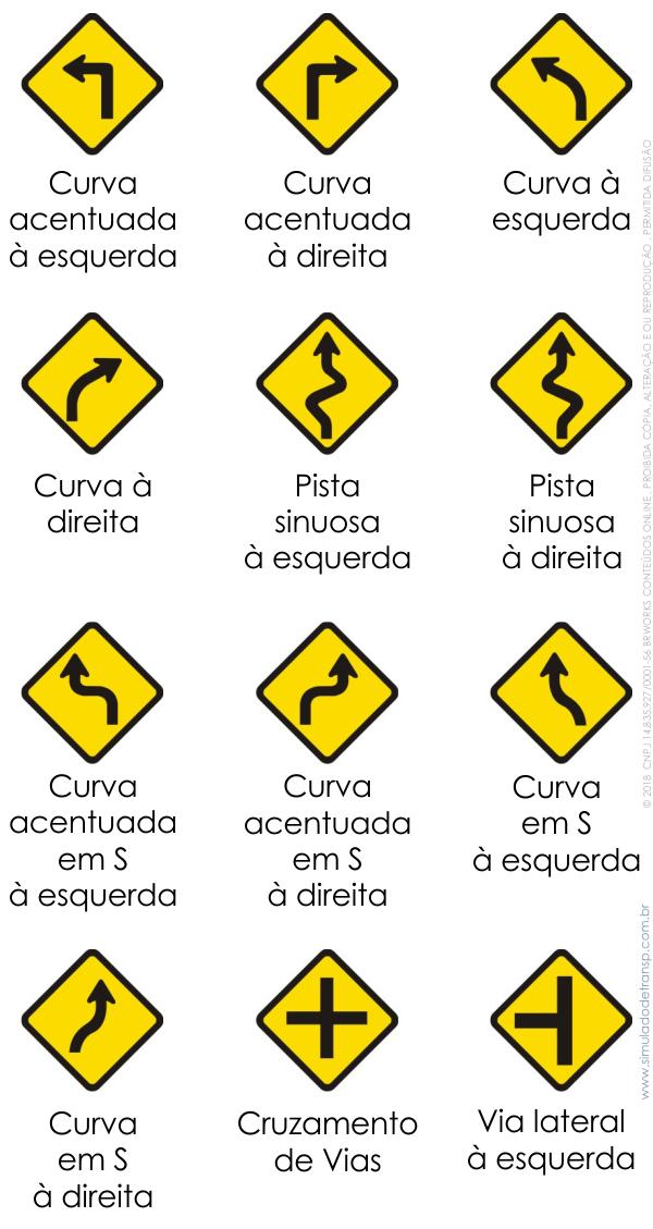 Placas de trânsito - placas de advertência - Simulado Detran SP - 1 a 12