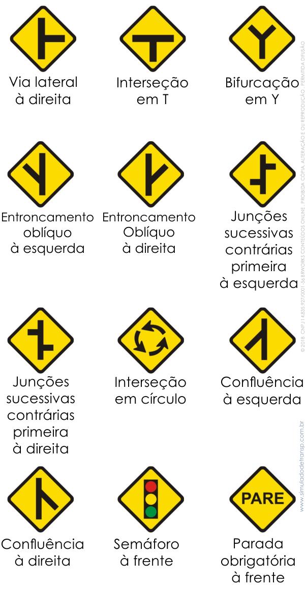 Placas de trânsito - placas de advertência - Simulado Detran SP - 13 a 24