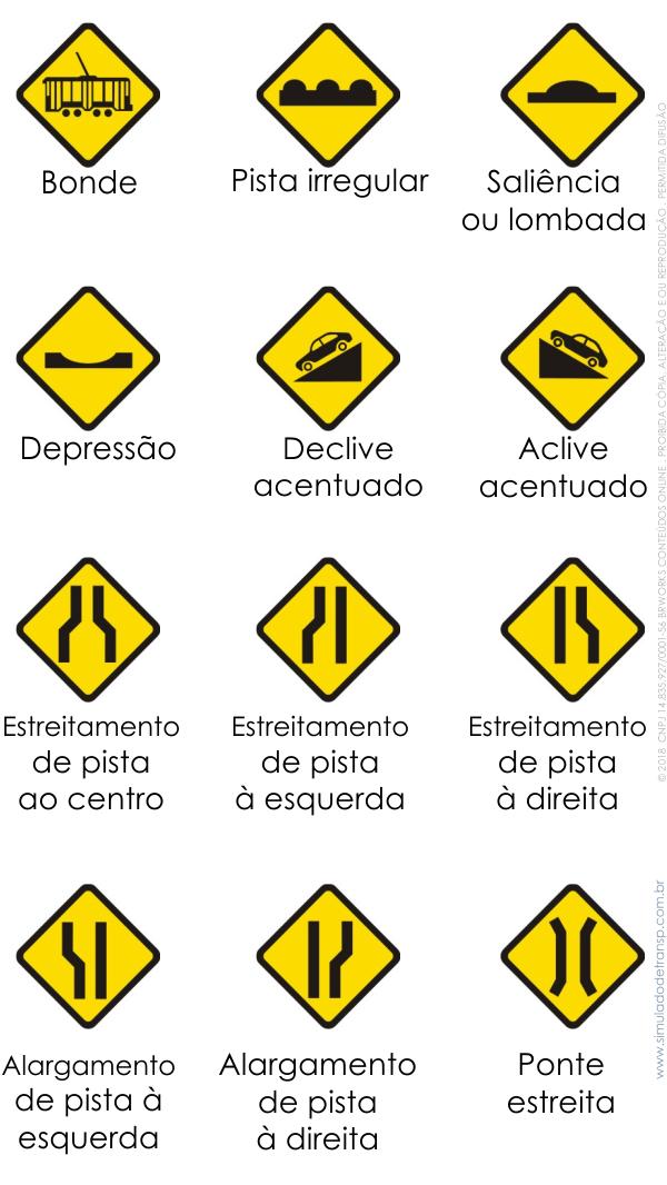 Placas de trânsito - placas de advertência - Simulado Detran SP - 25 a 36