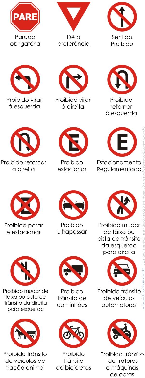 Placas de regulamentação - 1 a 12