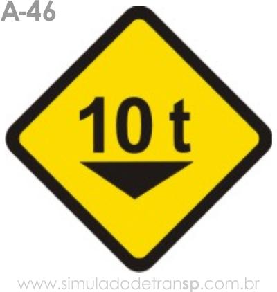 Placa de advertência A-46: Peso bruto total limitado