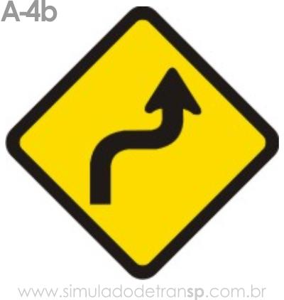 Placa de advertência A-4b: Curva acentuada em S à direita