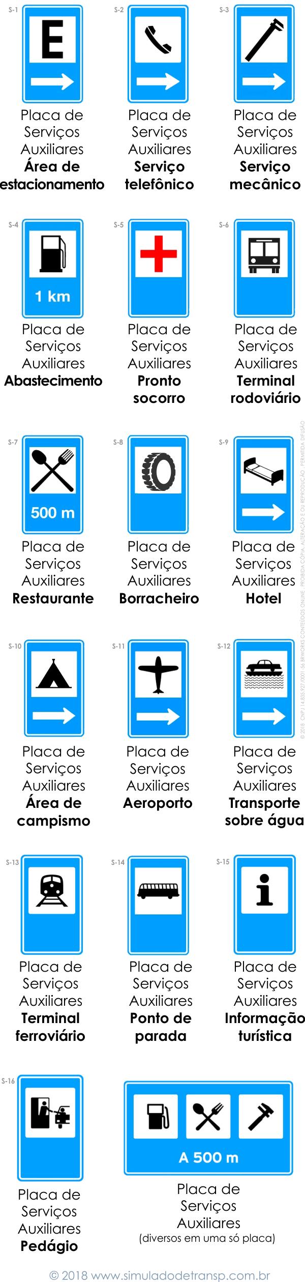 Placas auxiliares de serviço - 2019 mobile Simulado Detran SP
