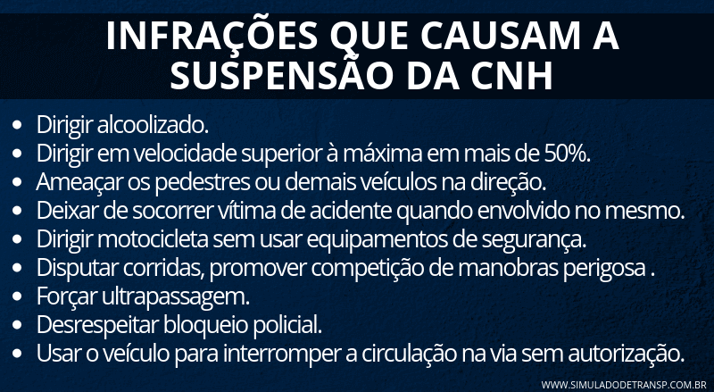 Infrações que causam a suspensão da cnh - CNH suspensa